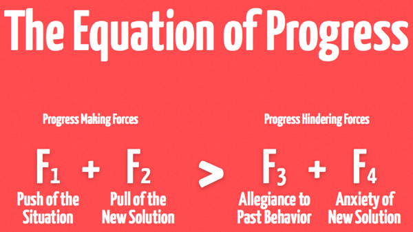 Equation of Progress